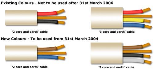 Enjoyable Mixed Wiring Labels Label Design Wiring Digital Resources Inamasemecshebarightsorg